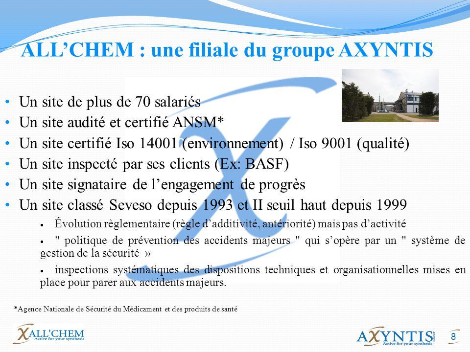 8 30% ALLCHEM : une filiale du groupe AXYNTIS Un site de plus de 70 salariés Un site audité et certifié ANSM* Un site certifié Iso 14001 (environnemen