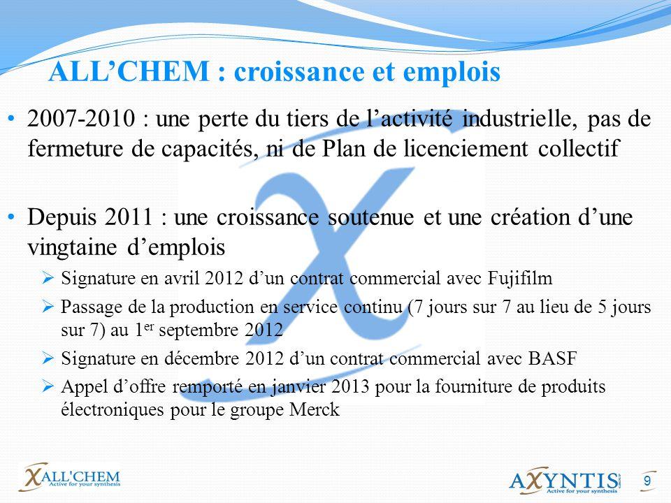 9 ALLCHEM : croissance et emplois 2007-2010 : une perte du tiers de lactivité industrielle, pas de fermeture de capacités, ni de Plan de licenciement