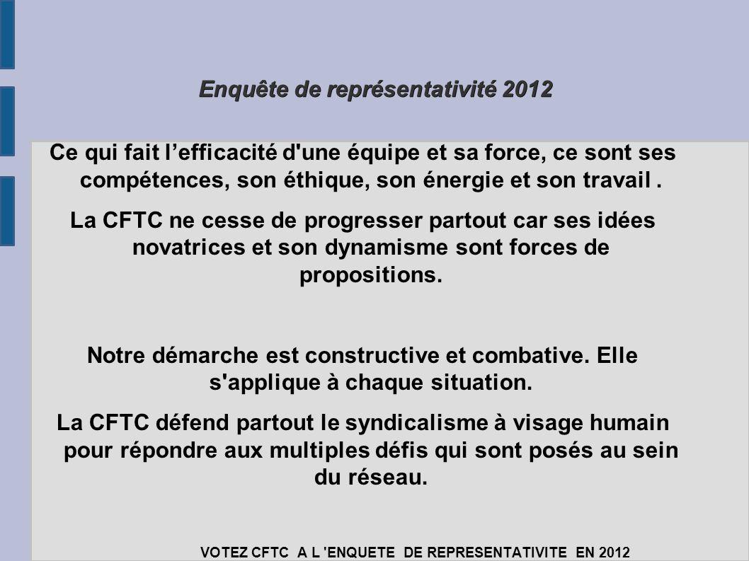 Enquête de représentativité 2012 Ce qui fait lefficacité d'une équipe et sa force, ce sont ses compétences, son éthique, son énergie et son travail. L