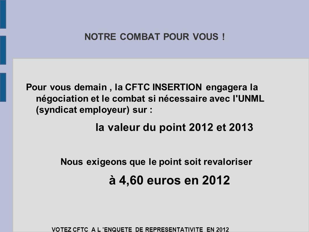 NOTRE COMBAT POUR VOUS ! Pour vous demain, la CFTC INSERTION engagera la négociation et le combat si nécessaire avec l'UNML (syndicat employeur) sur :