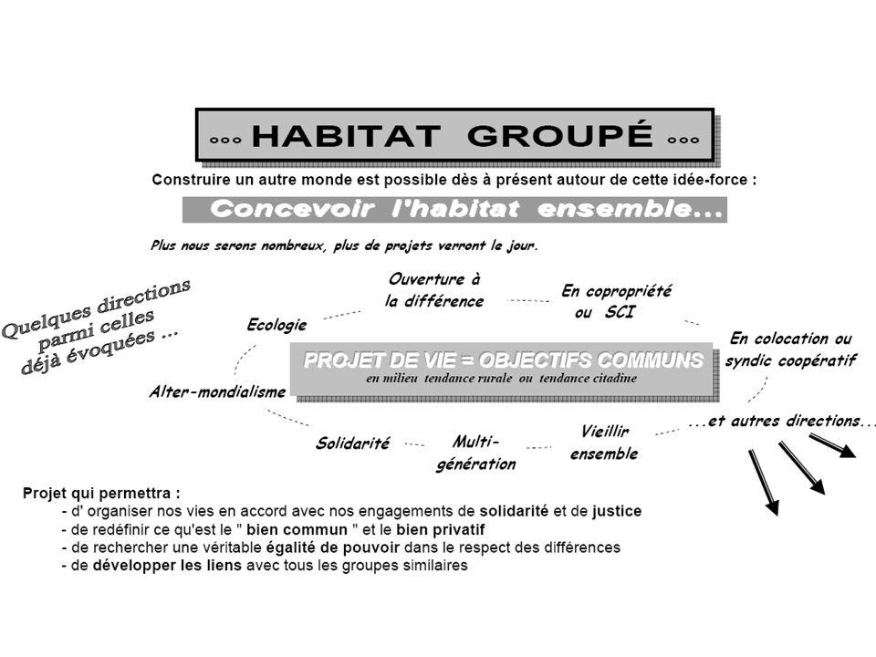 Implication militante Depuis 2 ou 3 ans des démarches dHabitats Groupés se redéveloppe via des groupes citoyens qui se rencontrent autour de ce concep