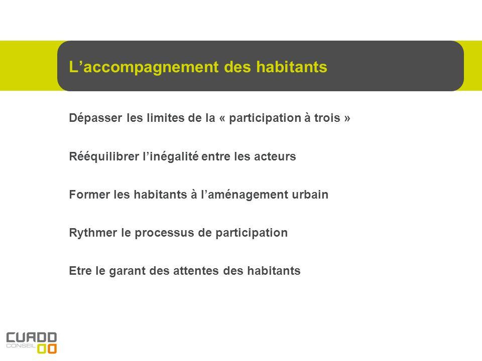 Laccompagnement des habitants Dépasser les limites de la « participation à trois » Rééquilibrer linégalité entre les acteurs Former les habitants à la