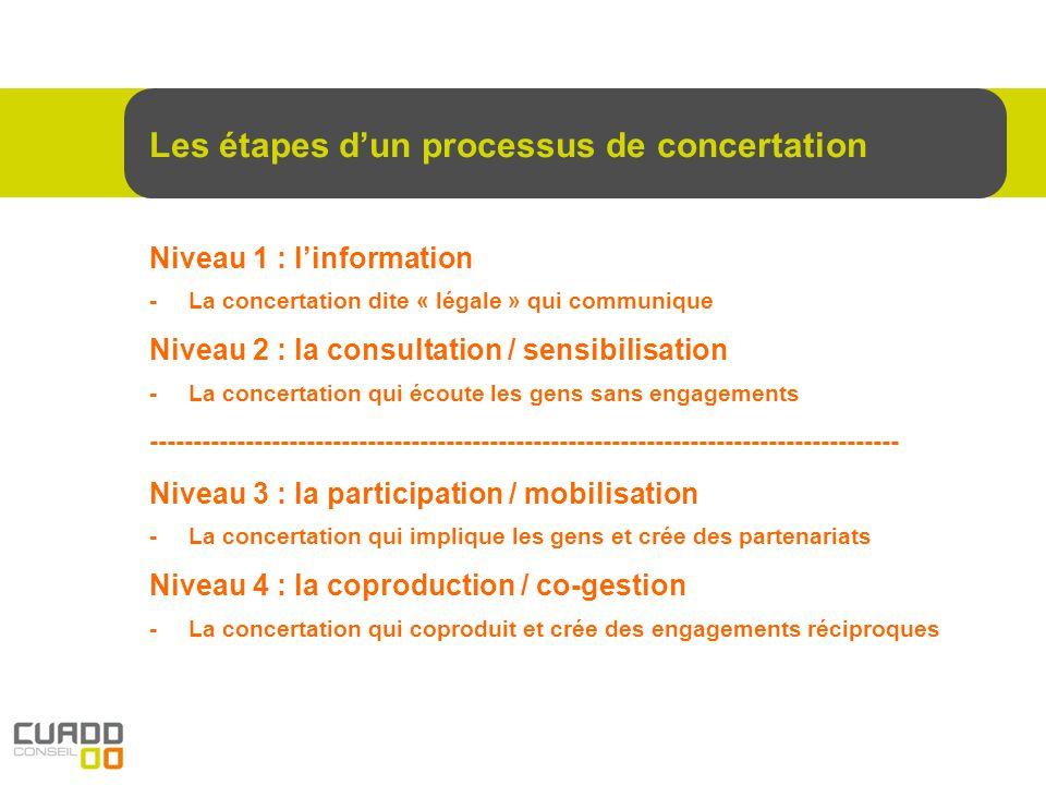 Les étapes dun processus de concertation Niveau 1 : linformation -La concertation dite « légale » qui communique Niveau 2 : la consultation / sensibil