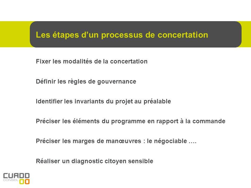 Les étapes dun processus de concertation Fixer les modalités de la concertation Définir les règles de gouvernance Identifier les invariants du projet