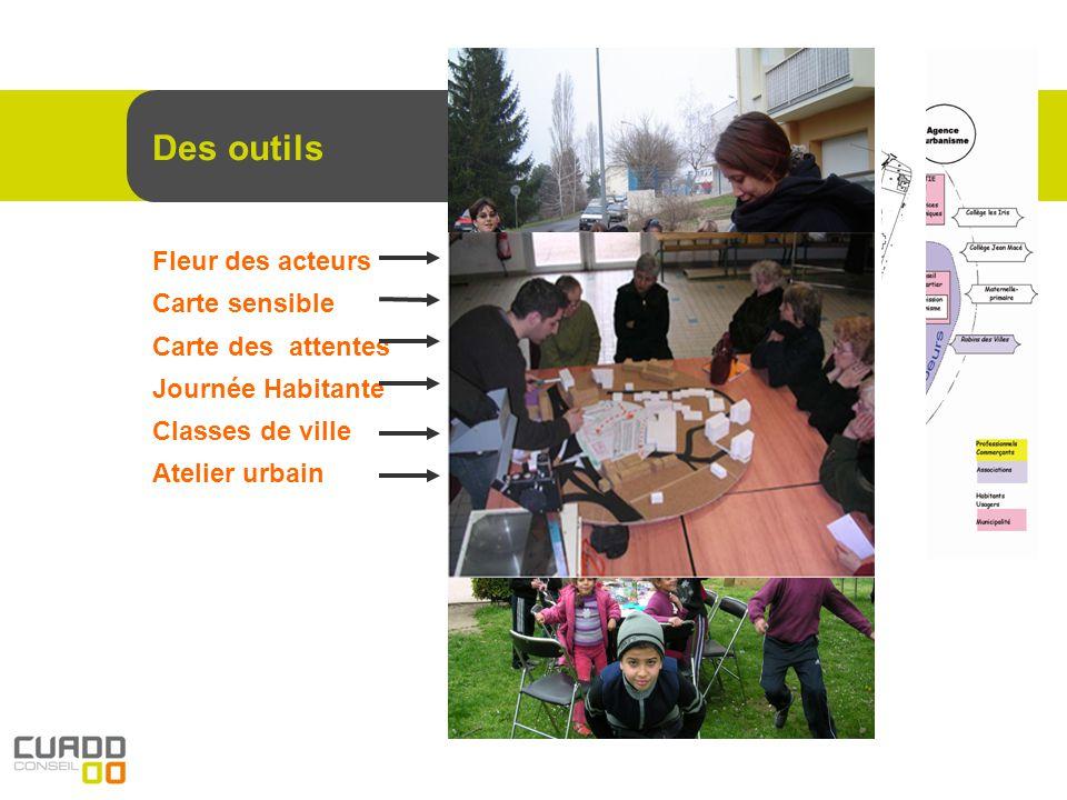 Des outils Fleur des acteurs Carte sensible Carte des attentes Journée Habitante Classes de ville Atelier urbain