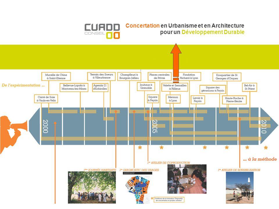 Concertation en Urbanisme et en Architecture pour un Développement Durable