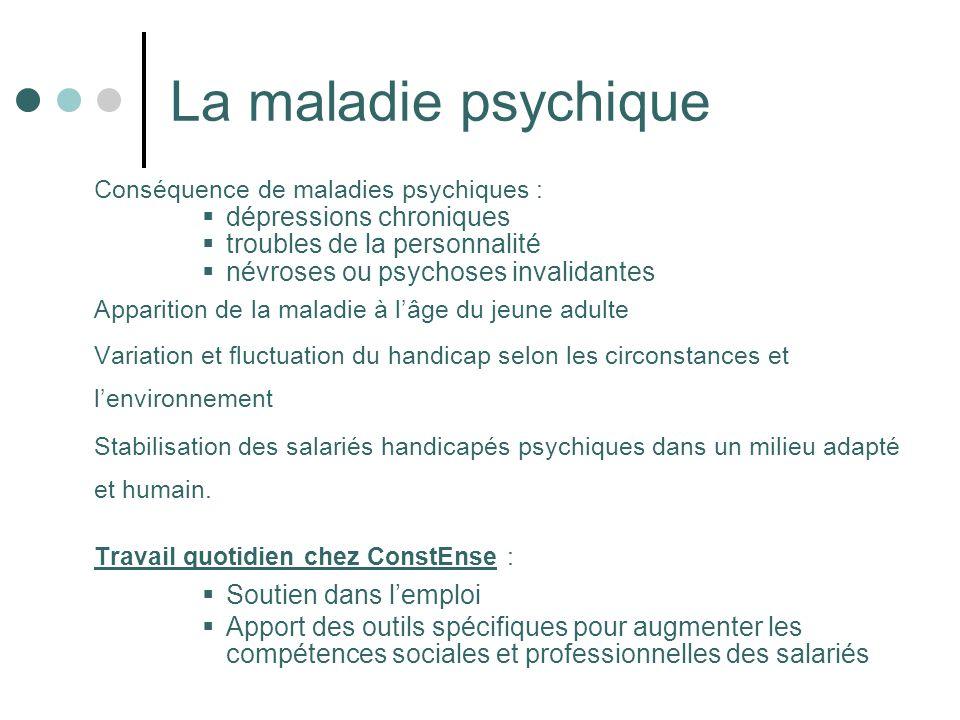 Conséquence de maladies psychiques : dépressions chroniques troubles de la personnalité névroses ou psychoses invalidantes Apparition de la maladie à