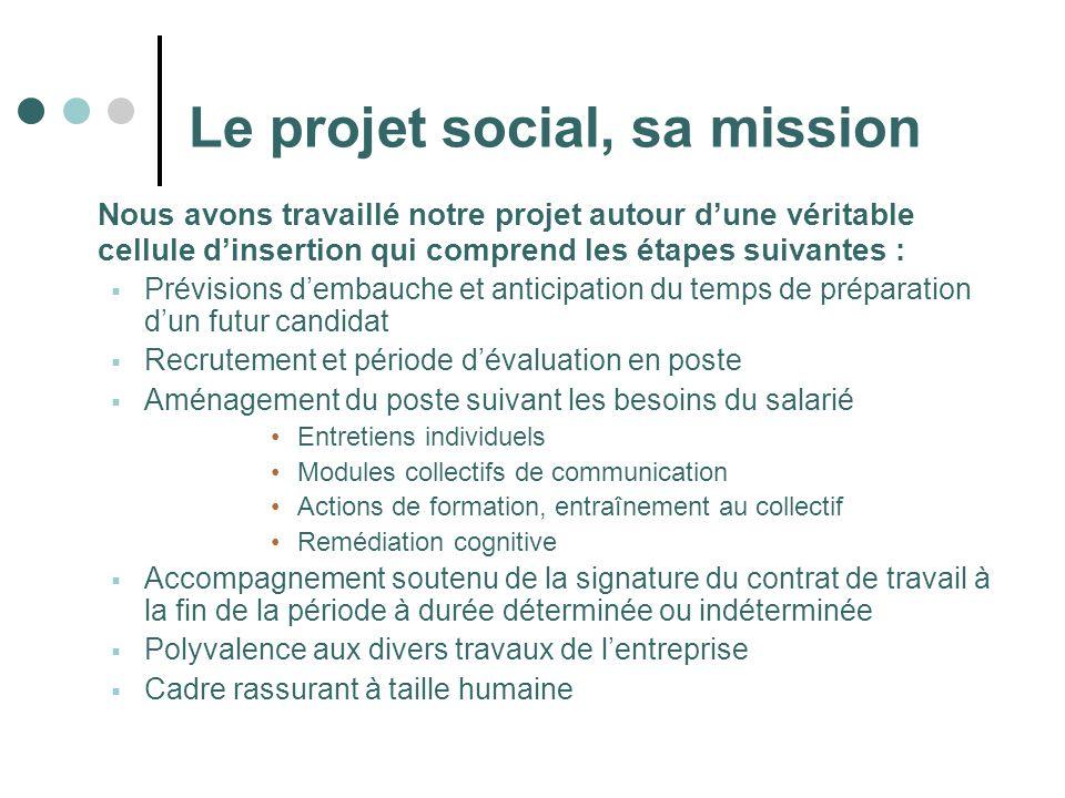 Le projet social, sa mission Nous avons travaillé notre projet autour dune véritable cellule dinsertion qui comprend les étapes suivantes : Prévisions