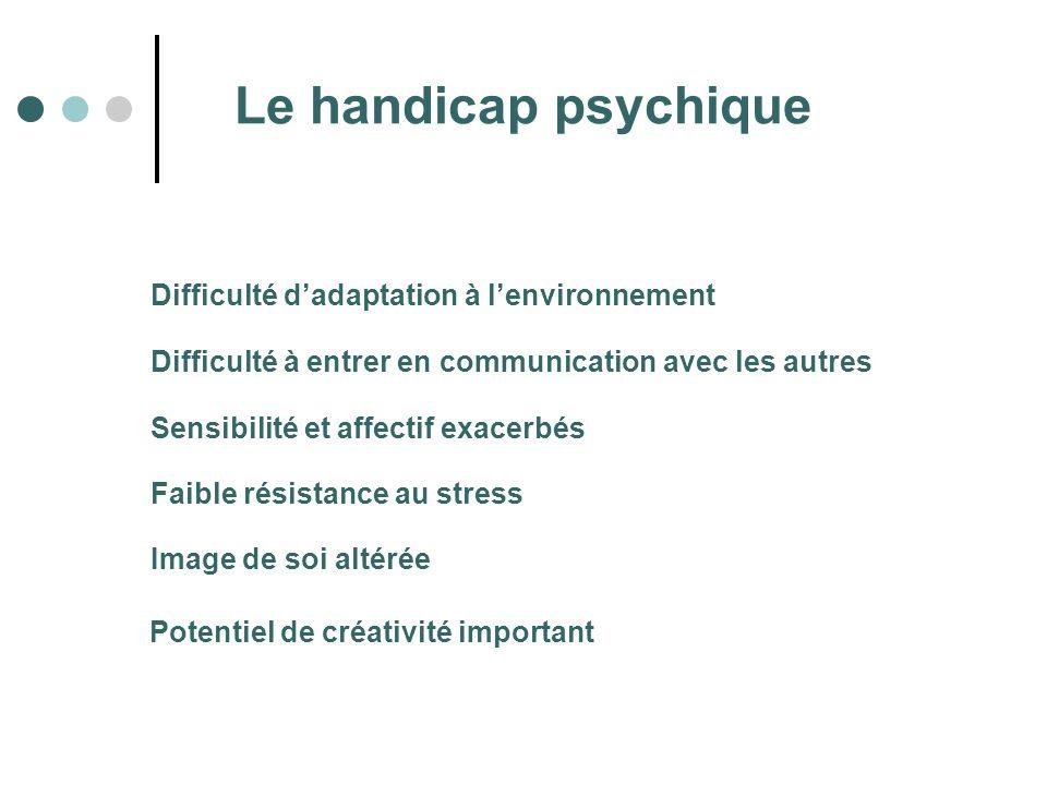 Le handicap psychique Difficulté dadaptation à lenvironnement Sensibilité et affectif exacerbés Faible résistance au stress Image de soi altérée Poten