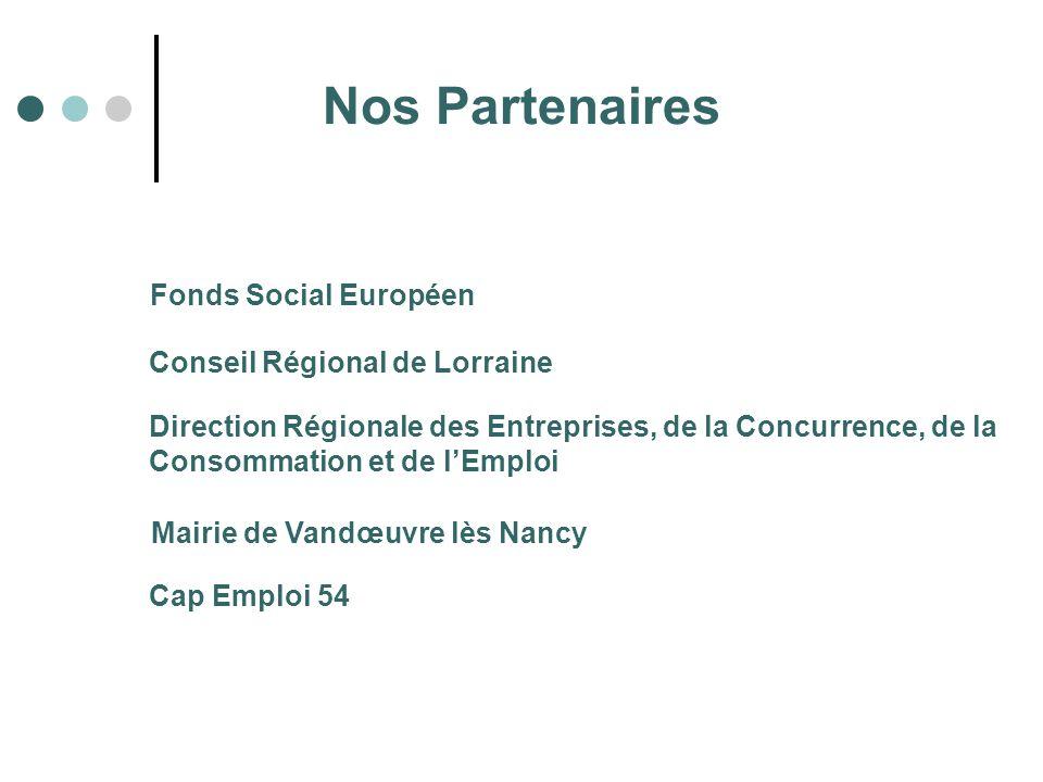 Nos Partenaires Conseil Régional de Lorraine Direction Régionale des Entreprises, de la Concurrence, de la Consommation et de lEmploi Mairie de Vandœu