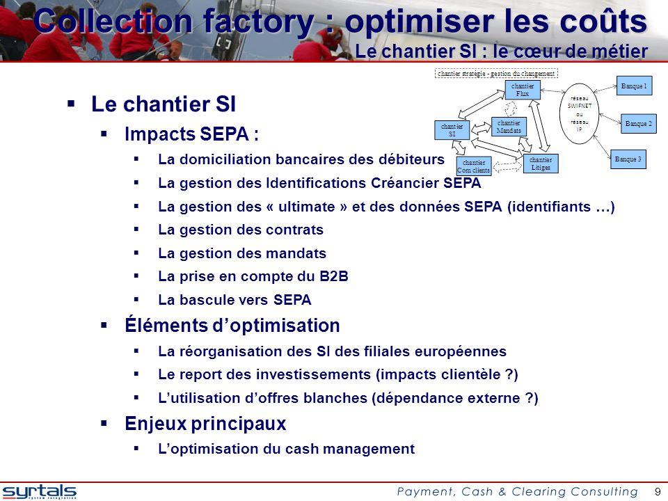 10 Collection factory : optimiser les coûts Le chantier SI : le cœur de métier Le chantier SI La prise en compte de la stratégie La mise en œuvre des changements La gestion des interfaces avec les « usines »