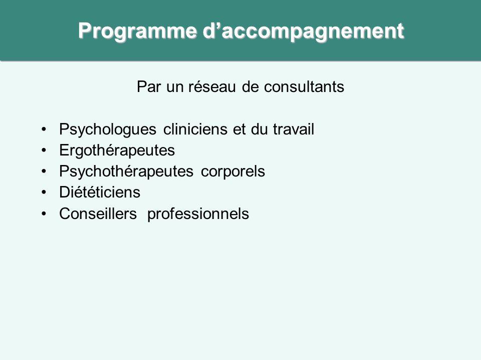 Par un réseau de consultants Psychologues cliniciens et du travail Ergothérapeutes Psychothérapeutes corporels Diététiciens Conseillers professionnels
