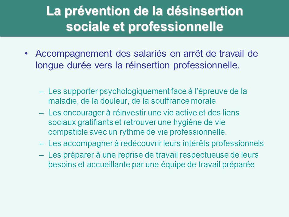 Accompagnement des salariés en arrêt de travail de longue durée vers la réinsertion professionnelle. –Les supporter psychologiquement face à lépreuve