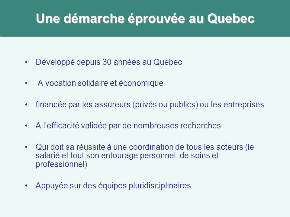 Une démarche éprouvée au Quebec Développé depuis 30 années au Quebec A vocation solidaire et économique financée par les assureurs (privés ou publics)