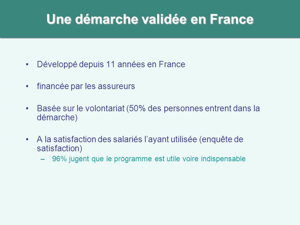 Une démarche validée en France Développé depuis 11 années en France financée par les assureurs Basée sur le volontariat (50% des personnes entrent dan