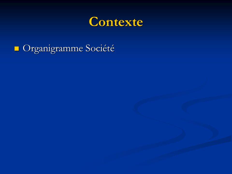 Contexte Organigramme Société Organigramme Société