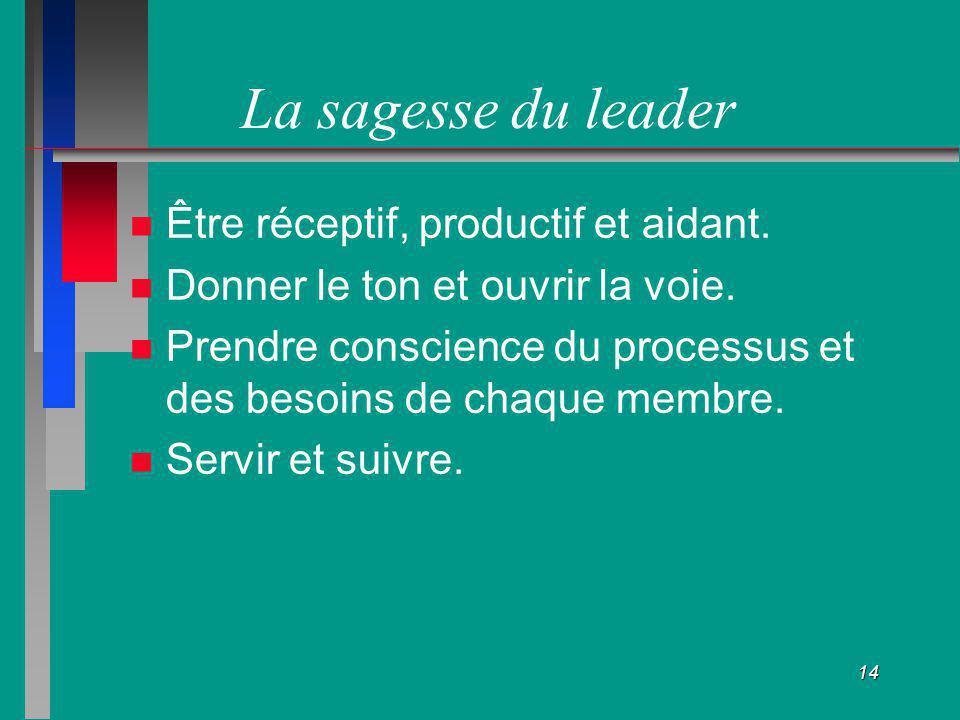 14 La sagesse du leader Être réceptif, productif et aidant. Donner le ton et ouvrir la voie. Prendre conscience du processus et des besoins de chaque