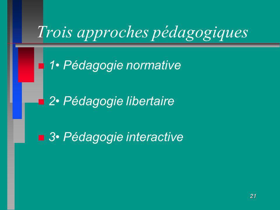 21 Trois approches pédagogiques 1 Pédagogie normative 2 Pédagogie libertaire 3 Pédagogie interactive