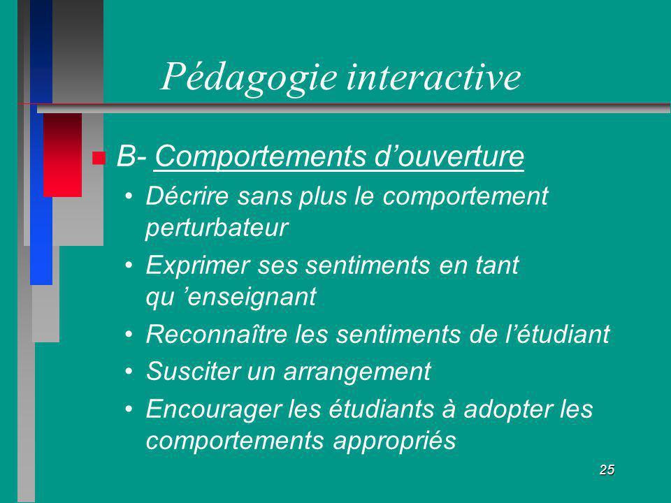 25 Pédagogie interactive B- Comportements douverture Décrire sans plus le comportement perturbateur Exprimer ses sentiments en tant qu enseignant Reco