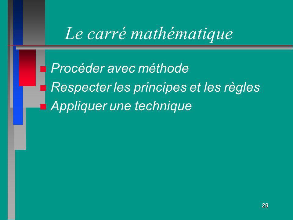 29 Le carré mathématique Procéder avec méthode Respecter les principes et les règles Appliquer une technique