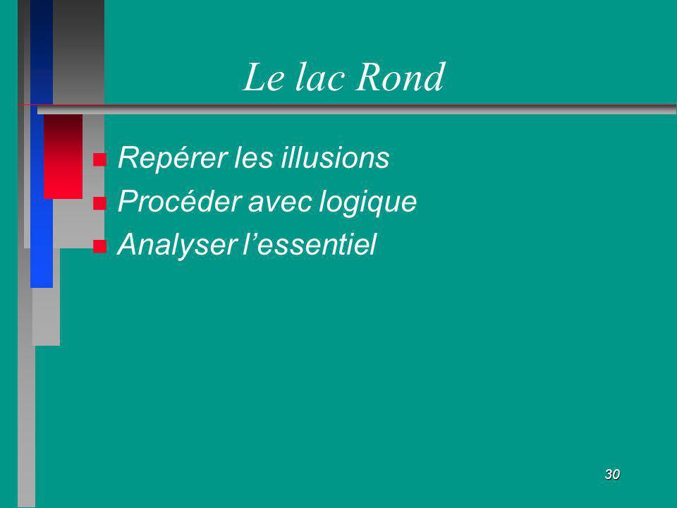 30 Le lac Rond Repérer les illusions Procéder avec logique Analyser lessentiel