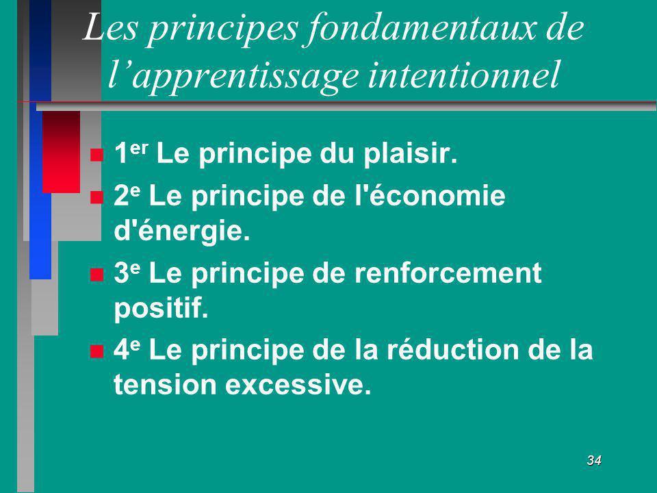 34 Les principes fondamentaux de lapprentissage intentionnel 1 er Le principe du plaisir. 2 e Le principe de l'économie d'énergie. 3 e Le principe de