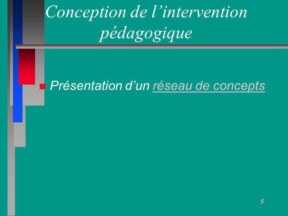 5 Conception de lintervention pédagogique Présentation dun réseau de conceptsréseau de concepts