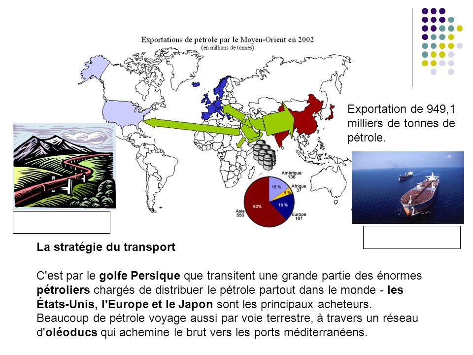 La stratégie du transport C'est par le golfe Persique que transitent une grande partie des énormes pétroliers chargés de distribuer le pétrole partout