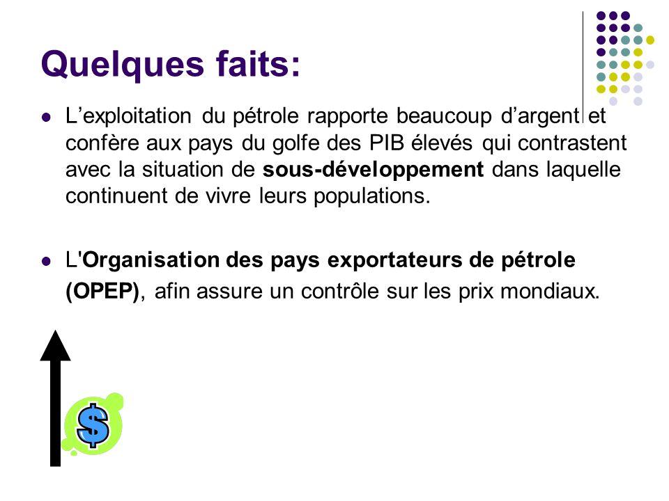 Lexploitation du pétrole rapporte beaucoup dargent et confère aux pays du golfe des PIB élevés qui contrastent avec la situation de sous-développement