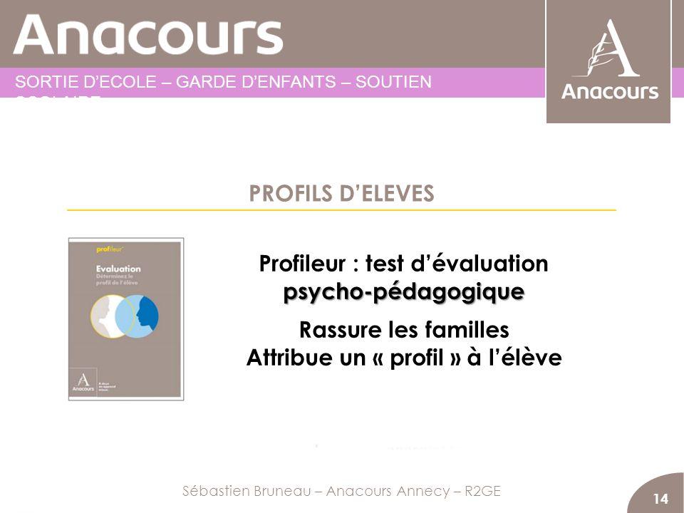 PROFILS DELEVES 14 Profileur : test dévaluationpsycho-pédagogique Rassure les familles Attribue un « profil » à lélève Sébastien Bruneau – Anacours An