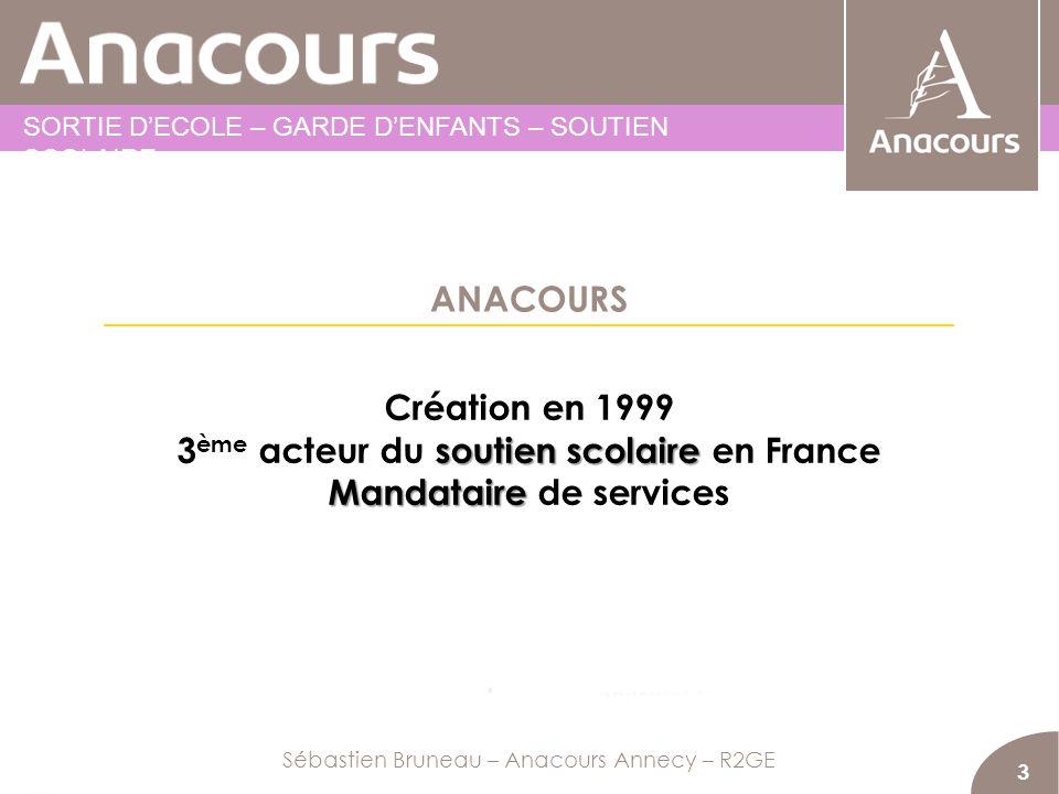 ANACOURS 3 Création en 1999 soutien scolaire 3 ème acteur du soutien scolaire en France Mandataire Mandataire de services Sébastien Bruneau – Anacours