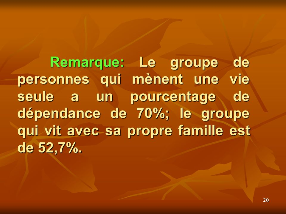 20 Remarque: Le groupe de personnes qui mènent une vie seule a un pourcentage de dépendance de 70%; le groupe qui vit avec sa propre famille est de 52,7%.