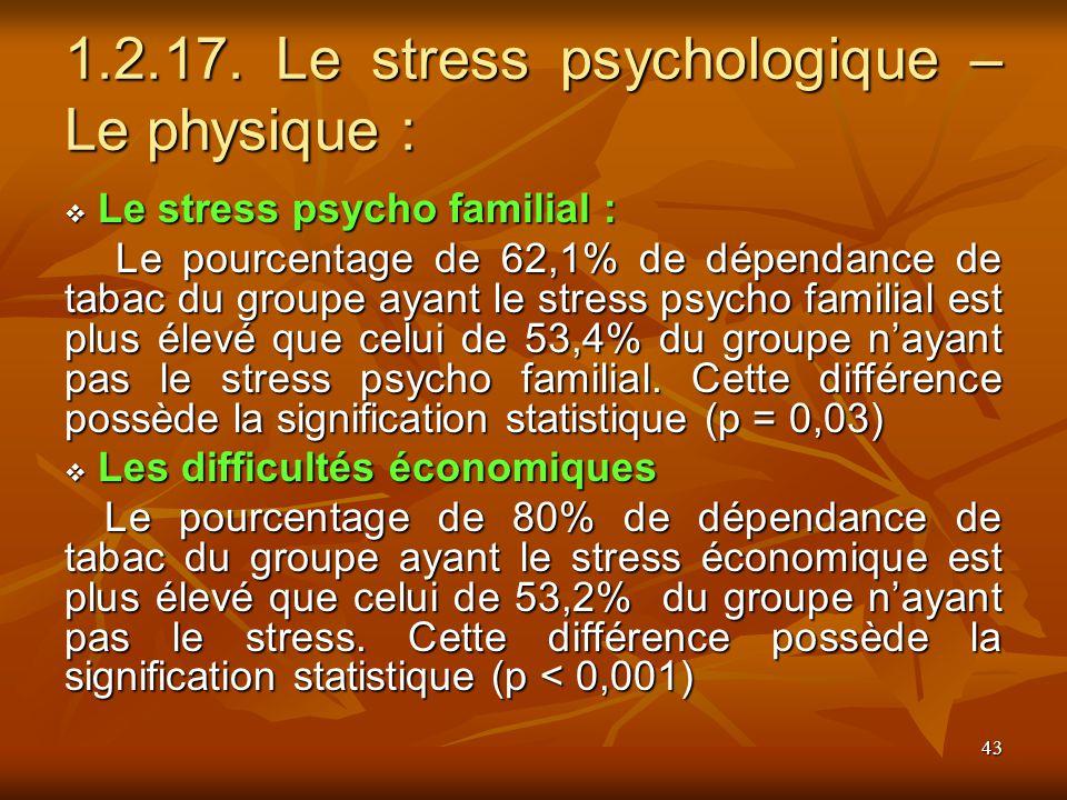 43 1.2.17. Le stress psychologique – Le physique : Le stress psycho familial : Le stress psycho familial : Le pourcentage de 62,1% de dépendance de ta