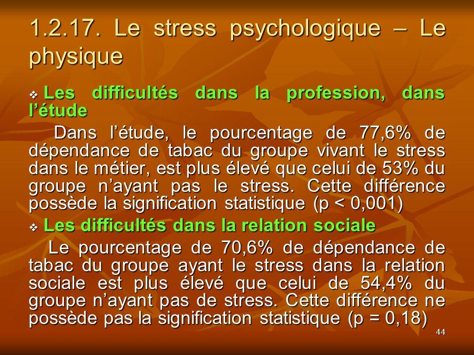 44 1.2.17. Le stress psychologique – Le physique Les difficultés dans la profession, dans létude Les difficultés dans la profession, dans létude Dans