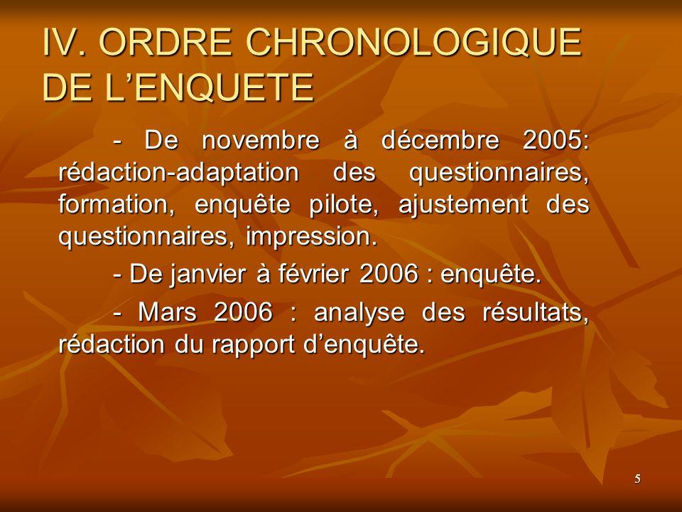 5 IV. ORDRE CHRONOLOGIQUE DE LENQUETE - De novembre à décembre 2005: rédaction-adaptation des questionnaires, formation, enquête pilote, ajustement de