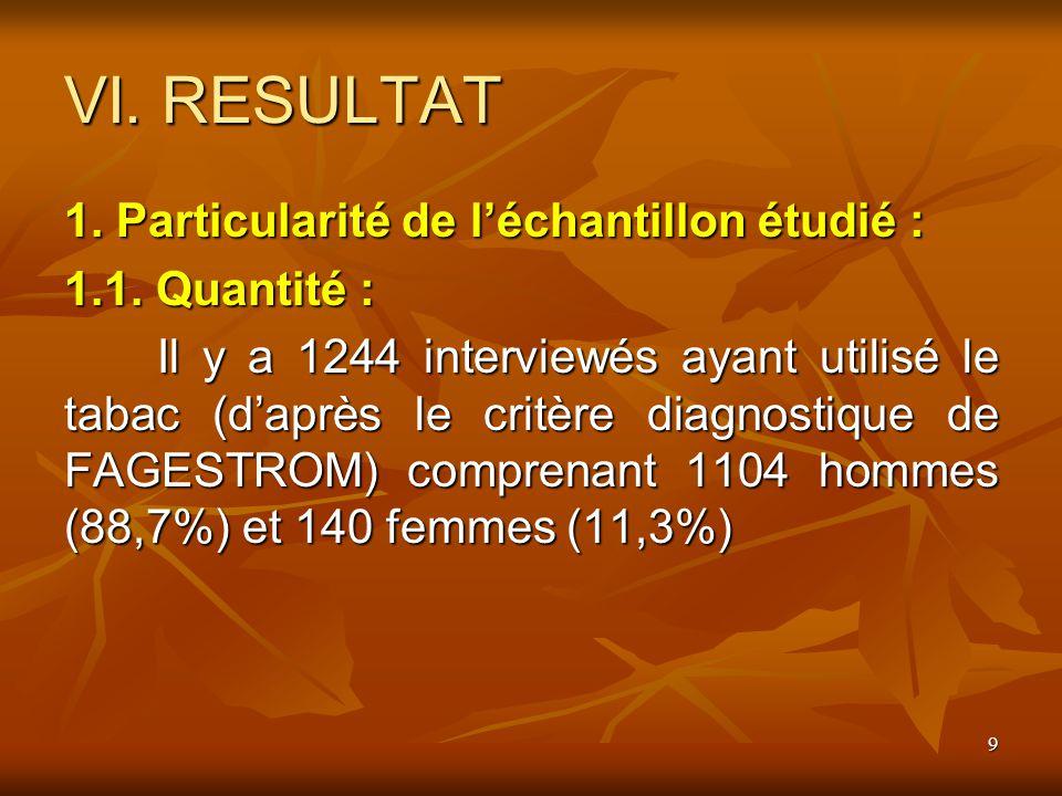 9 VI. RESULTAT 1. Particularité de léchantillon étudié : 1.1.