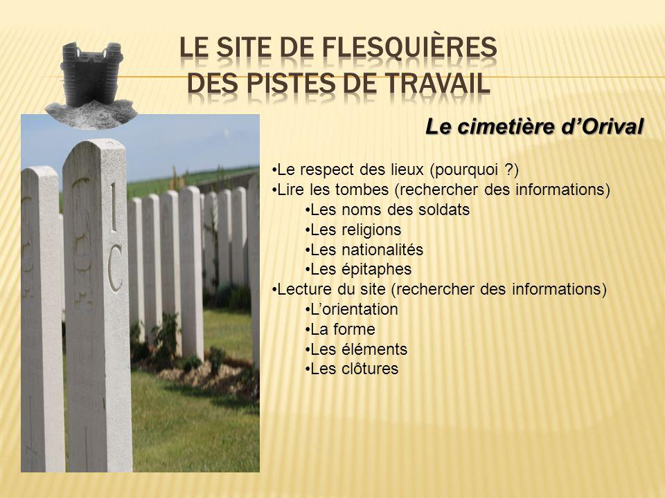 Le respect des lieux (pourquoi ?) Lire les tombes (rechercher des informations) Les noms des soldats Les religions Les nationalités Les épitaphes Lect
