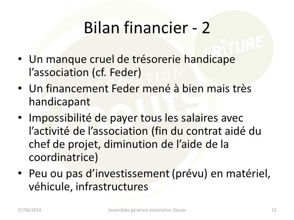 Bilan financier - 2 Un manque cruel de trésorerie handicape lassociation (cf. Feder) Un financement Feder mené à bien mais très handicapant Impossibil