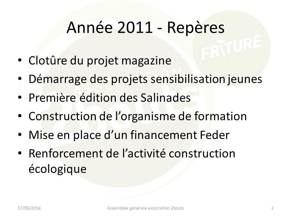 Année 2011 - Repères Clotûre du projet magazine Démarrage des projets sensibilisation jeunes Première édition des Salinades Construction de lorganisme