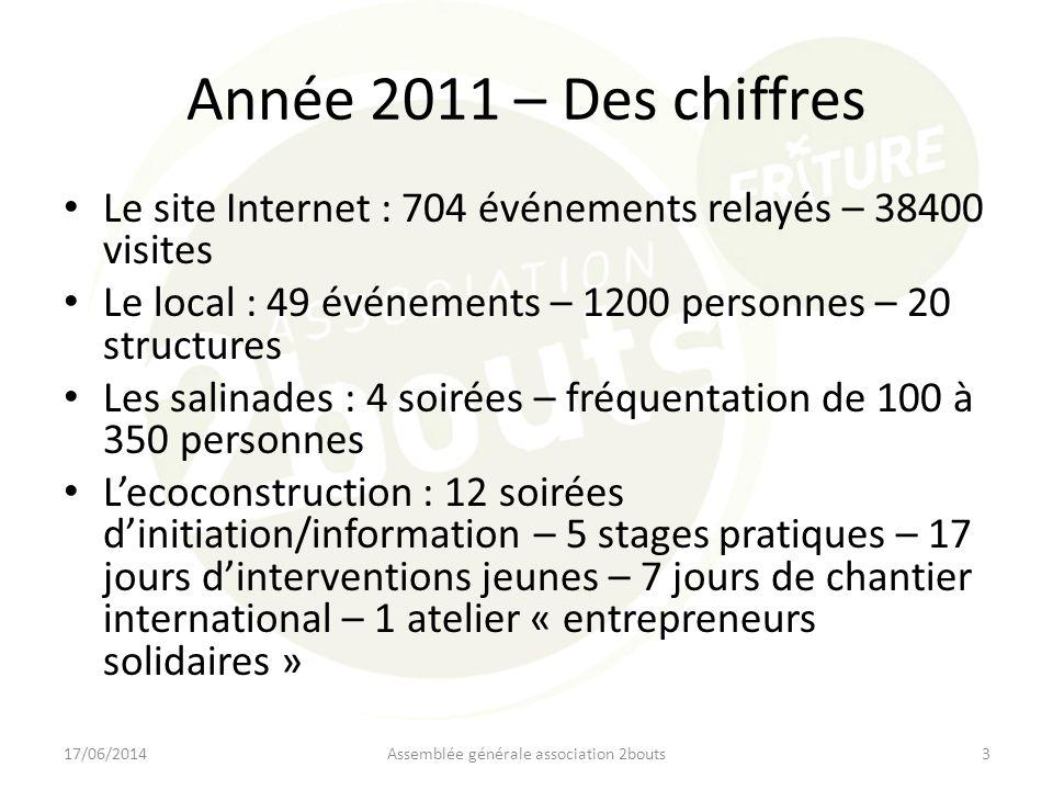 Année 2011 – Des chiffres Le site Internet : 704 événements relayés – 38400 visites Le local : 49 événements – 1200 personnes – 20 structures Les sali