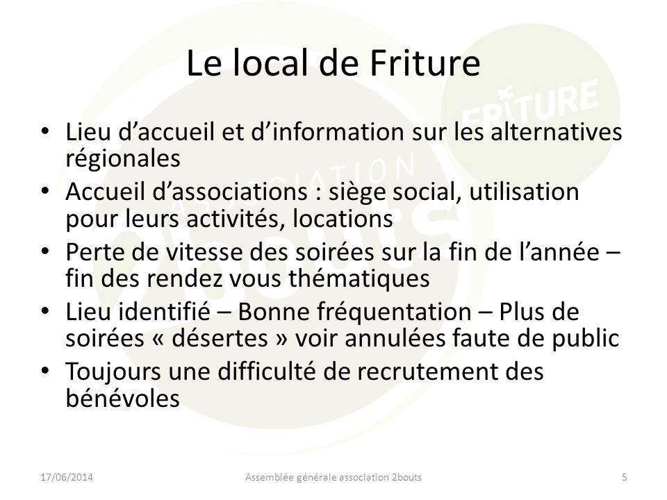 Le local de Friture Lieu daccueil et dinformation sur les alternatives régionales Accueil dassociations : siège social, utilisation pour leurs activit