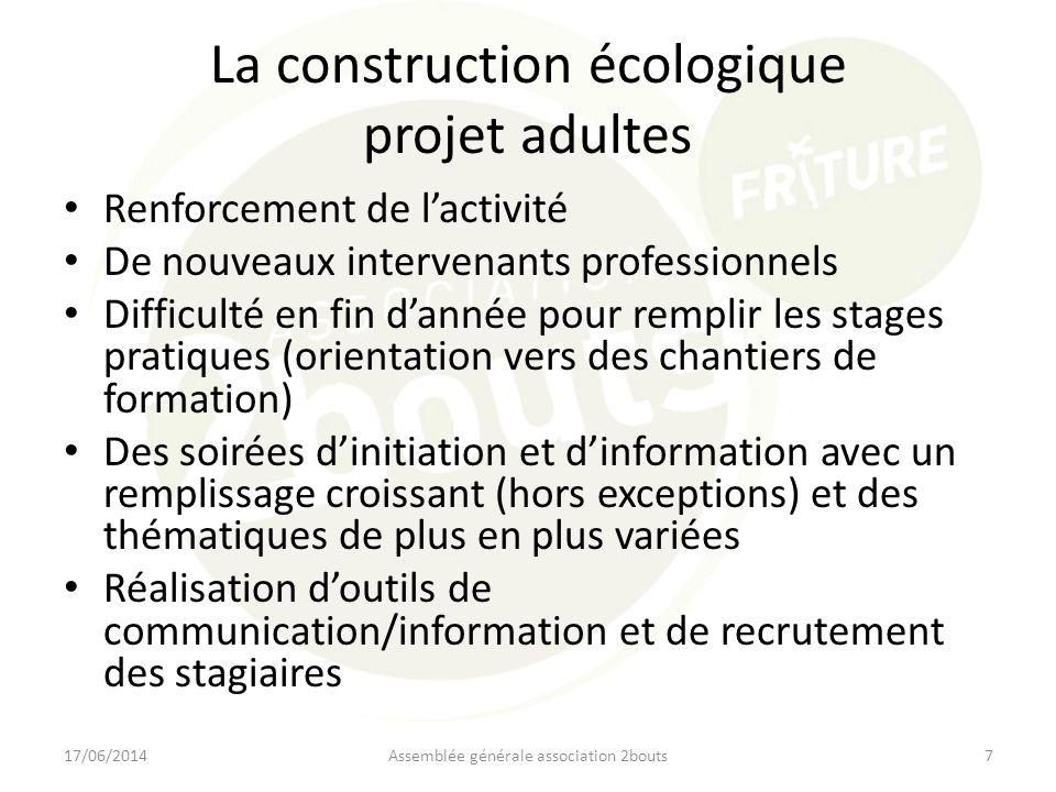 La construction écologique projet adultes Renforcement de lactivité De nouveaux intervenants professionnels Difficulté en fin dannée pour remplir les