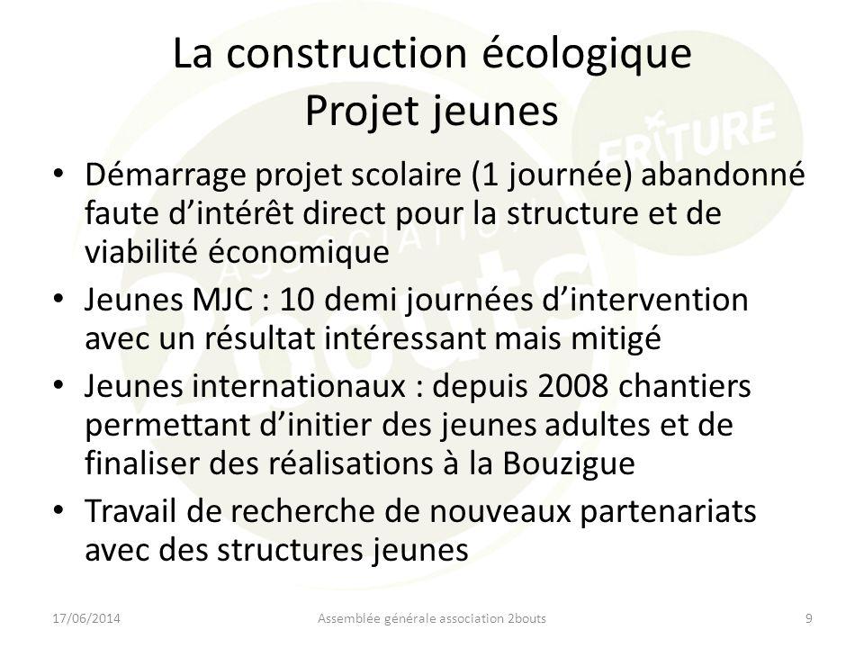 La construction écologique Projet jeunes Démarrage projet scolaire (1 journée) abandonné faute dintérêt direct pour la structure et de viabilité écono
