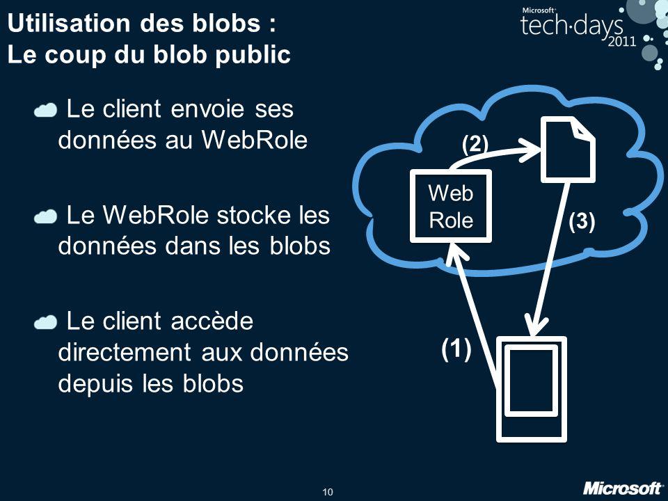 10 Utilisation des blobs : Le coup du blob public Le client envoie ses données au WebRole Le WebRole stocke les données dans les blobs Le client accède directement aux données depuis les blobs Web Role Web Role (1) (2) (3)