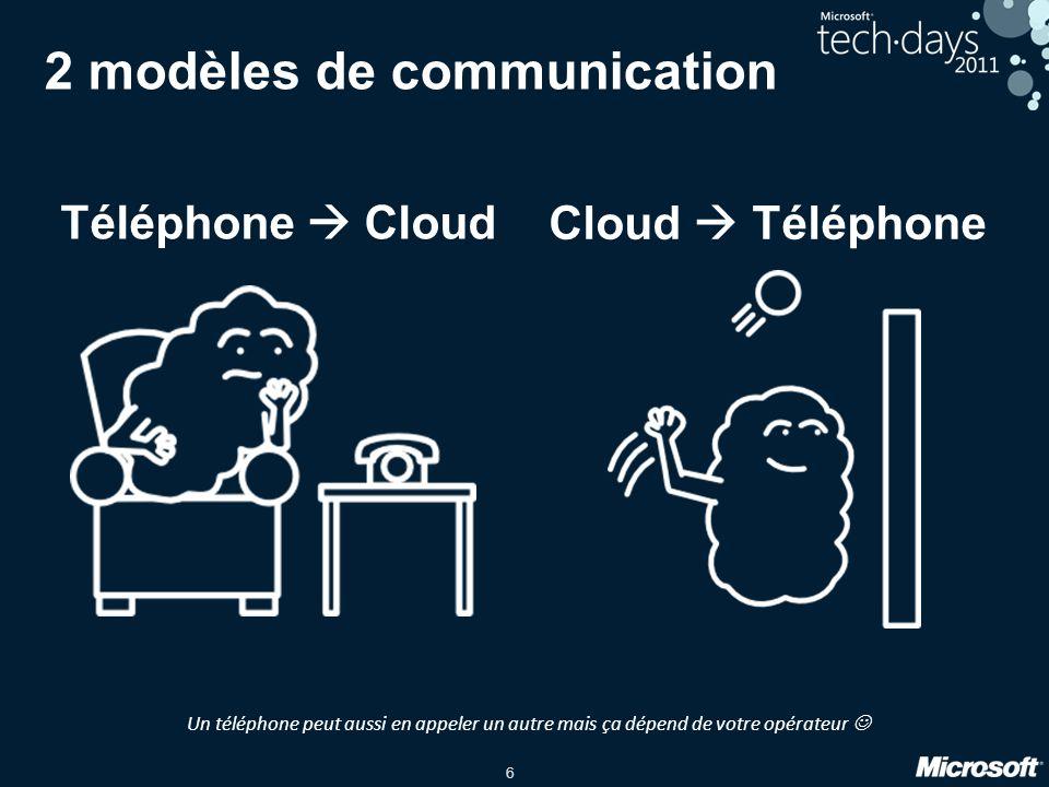 6 2 modèles de communication Téléphone Cloud Cloud Téléphone Un téléphone peut aussi en appeler un autre mais ça dépend de votre opérateur