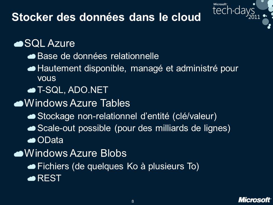 8 Stocker des données dans le cloud SQL Azure Base de données relationnelle Hautement disponible, managé et administré pour vous T-SQL, ADO.NET Windows Azure Tables Stockage non-relationnel dentité (clé/valeur) Scale-out possible (pour des milliards de lignes) OData Windows Azure Blobs Fichiers (de quelques Ko à plusieurs To) REST
