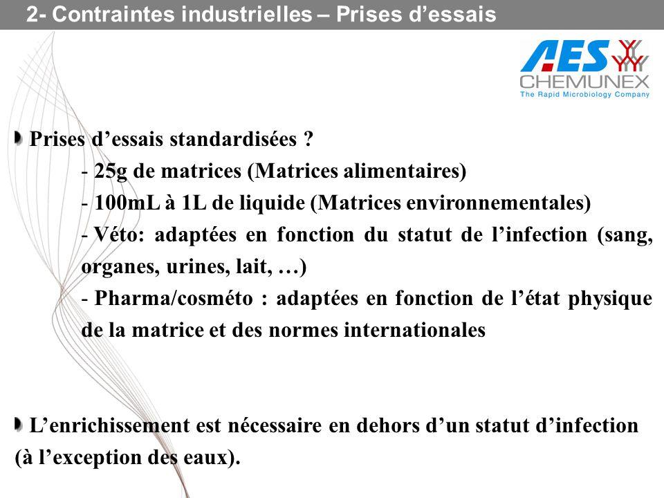Prises dessais standardisées ? - 25g de matrices (Matrices alimentaires) - 100mL à 1L de liquide (Matrices environnementales) - Véto: adaptées en fonc