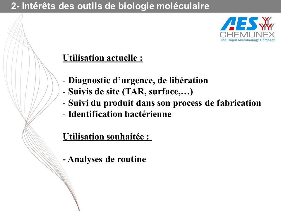 2- Intérêts des outils de biologie moléculaire Utilisation actuelle : - Diagnostic durgence, de libération - Suivis de site (TAR, surface,…) - Suivi d