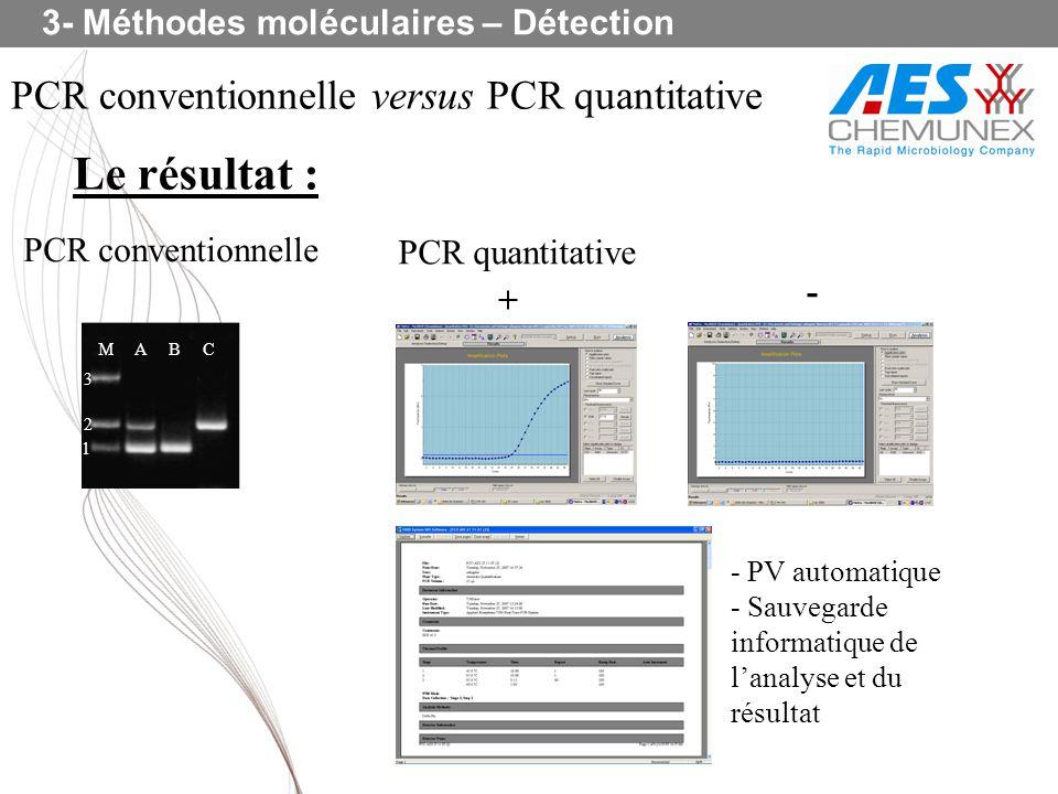 PCR conventionnelle versus PCR quantitative Le résultat : PCR conventionnelle PCR quantitative M A B C 3 2 1 - PV automatique - Sauvegarde informatiqu