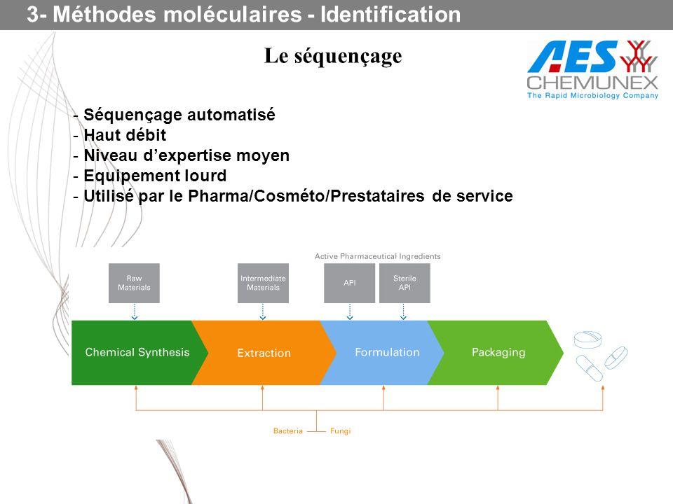 Le séquençage 3- Méthodes moléculaires - Identification - Séquençage automatisé - Haut débit - Niveau dexpertise moyen - Equipement lourd - Utilisé pa